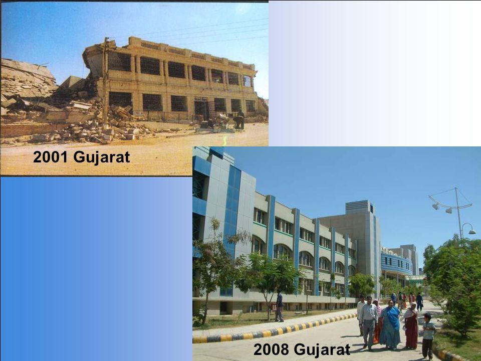 2001 Gujarat 2008 Gujarat