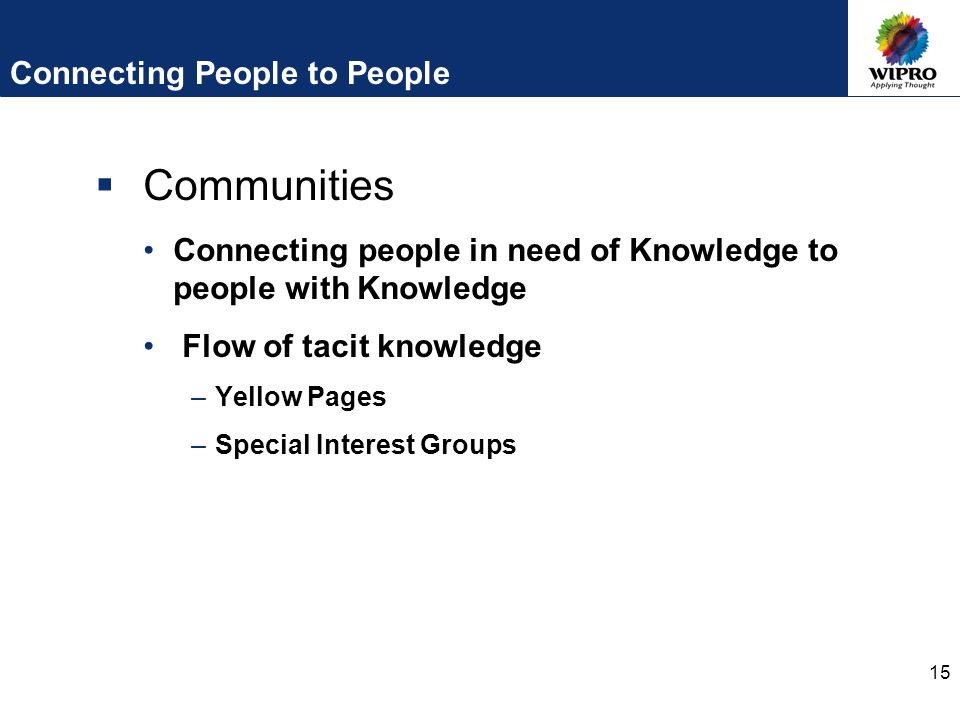 15 Connecting People to People  Communities Connecting people in need of Knowledge to people with Knowledge Flow of tacit knowledge –Yellow Pages –Special Interest Groups