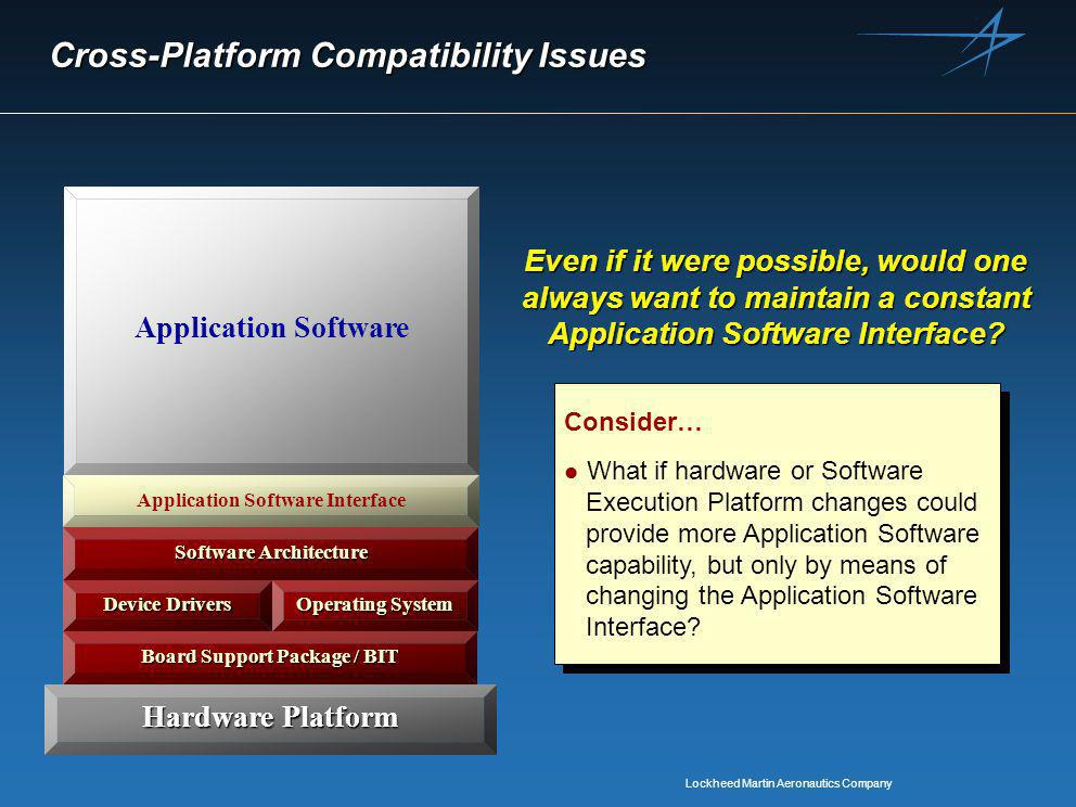 Lockheed Martin Aeronautics Company Hardware Platform Cross-Platform Compatibility Issues Application Software Device Drivers Operating System Software Architecture Application Software Interface Board Support Package / BIT Even if it were possible, would one always want to maintain a constant Application Software Interface.