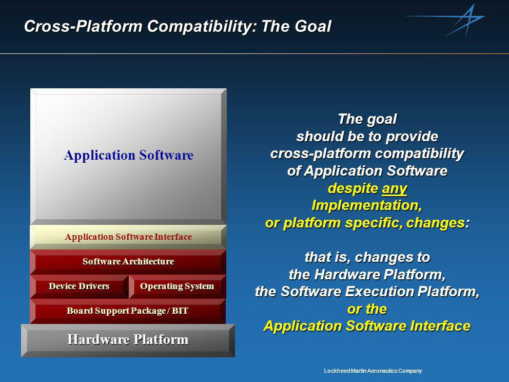 Lockheed Martin Aeronautics Company Hardware Platform Cross-Platform Compatibility: The Goal Application Software Device Drivers Operating System Software Architecture Application Software Interface Board Support Package / BIT The goal should be to provide cross-platform compatibility of Application Software despite any Implementation, or platform specific, changes: that is, changes to the Hardware Platform, the Software Execution Platform, or the Application Software Interface