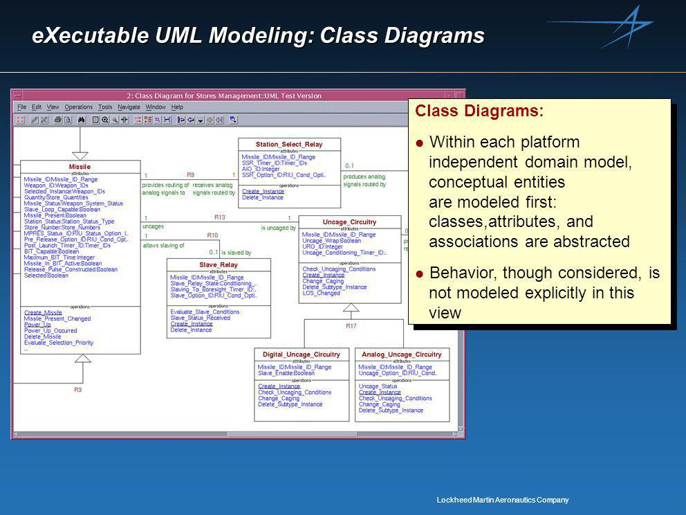 Lockheed Martin Aeronautics Company eXecutable UML Modeling: Class Diagrams Class Diagrams: l Within each platform independent domain model, conceptual entities are modeled first: classes,attributes, and associations are abstracted l Behavior, though considered, is not modeled explicitly in this view Class Diagrams: l Within each platform independent domain model, conceptual entities are modeled first: classes,attributes, and associations are abstracted l Behavior, though considered, is not modeled explicitly in this view