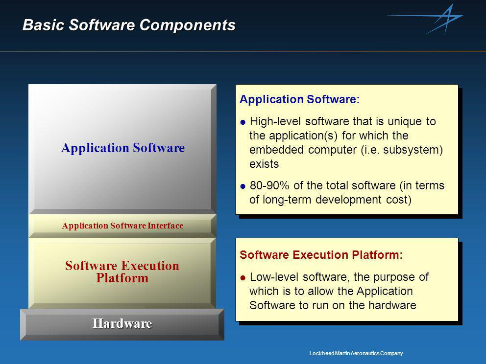 Lockheed Martin Aeronautics Company Software Basic Software Components Hardware Software Execution Platform Application Software Application Software Interface Application Software: l High-level software that is unique to the application(s) for which the embedded computer (i.e.