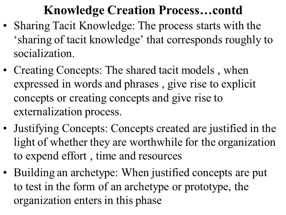 Knowledge Creation Process…contd Sharing Tacit Knowledge: The process starts with the 'sharing of tacit knowledge' that corresponds roughly to sociali
