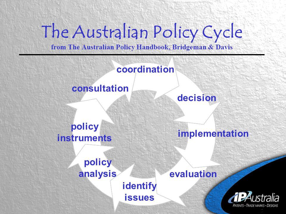 The Australian Policy Cycle from The Australian Policy Handbook, Bridgeman & Davis consultation coordination decision implementation evaluation identi
