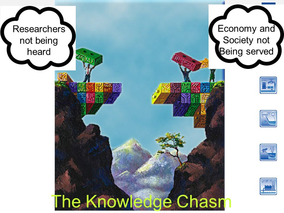 Researchers not being heard Economy and Society not Being served The Knowledge Chasm