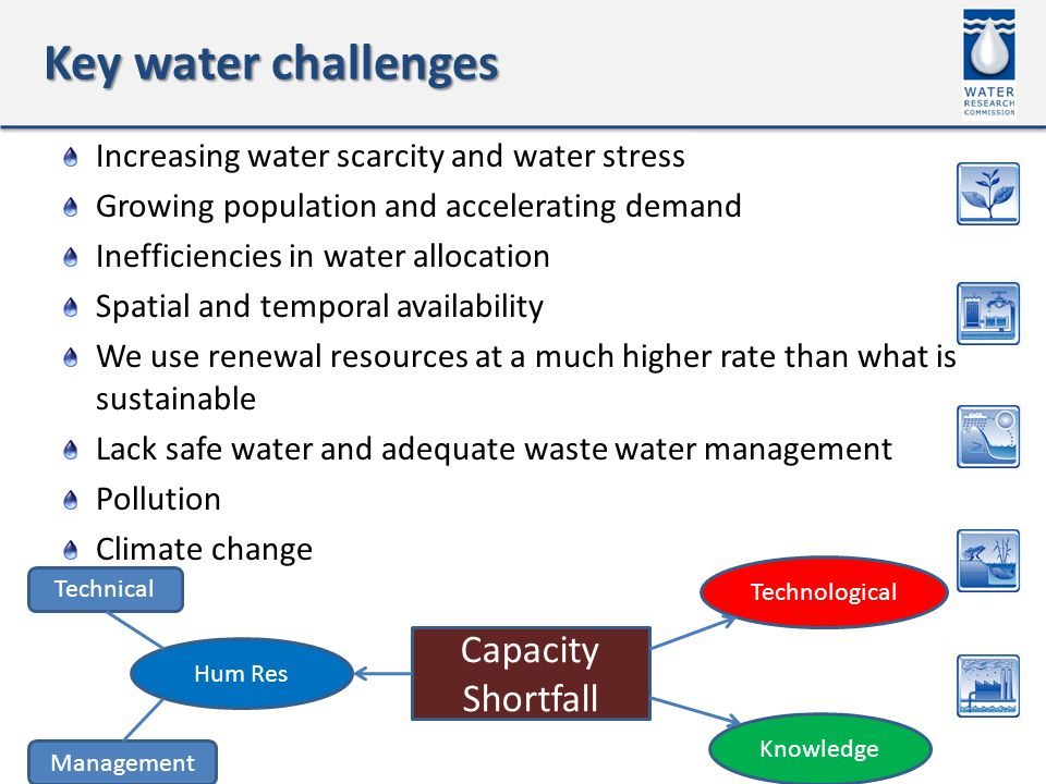 Key water challenges Increasing water scarcity and water stress Growing population and accelerating demand Inefficiencies in water allocation Spatial and temporal availability We use renewal resources at a much higher rate than what is sustainable Lack safe water and adequate waste water management Pollution Climate change Hum Res Capacity Shortfall Technological Knowledge Technical Management