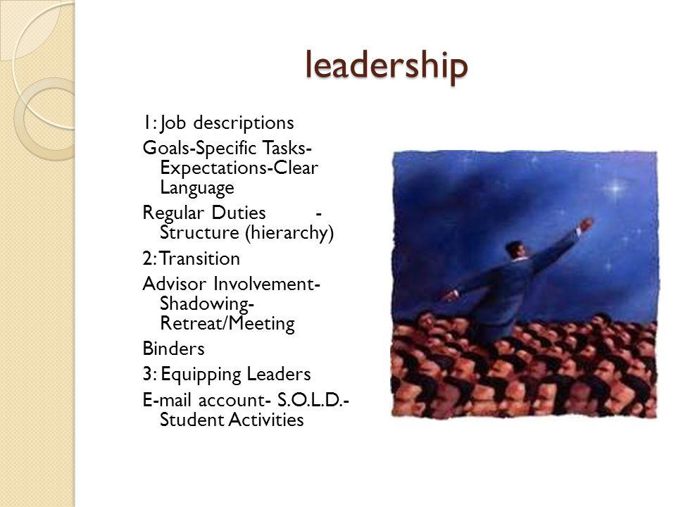 leadership leadership 1: Job descriptions Goals-Specific Tasks- Expectations-Clear Language Regular Duties- Structure (hierarchy) 2: Transition Adviso