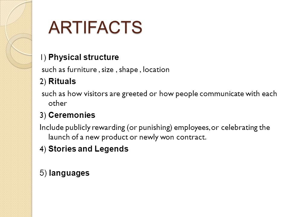 ARTIFACTS 1) Physical structure such as furniture, size, shape, location 2) Rituals such as how visitors are greeted or how people communicate with each other 3) Ceremonies Include publicly rewarding (or punishing) employees, or celebrating the launch of a new product or newly won contract.