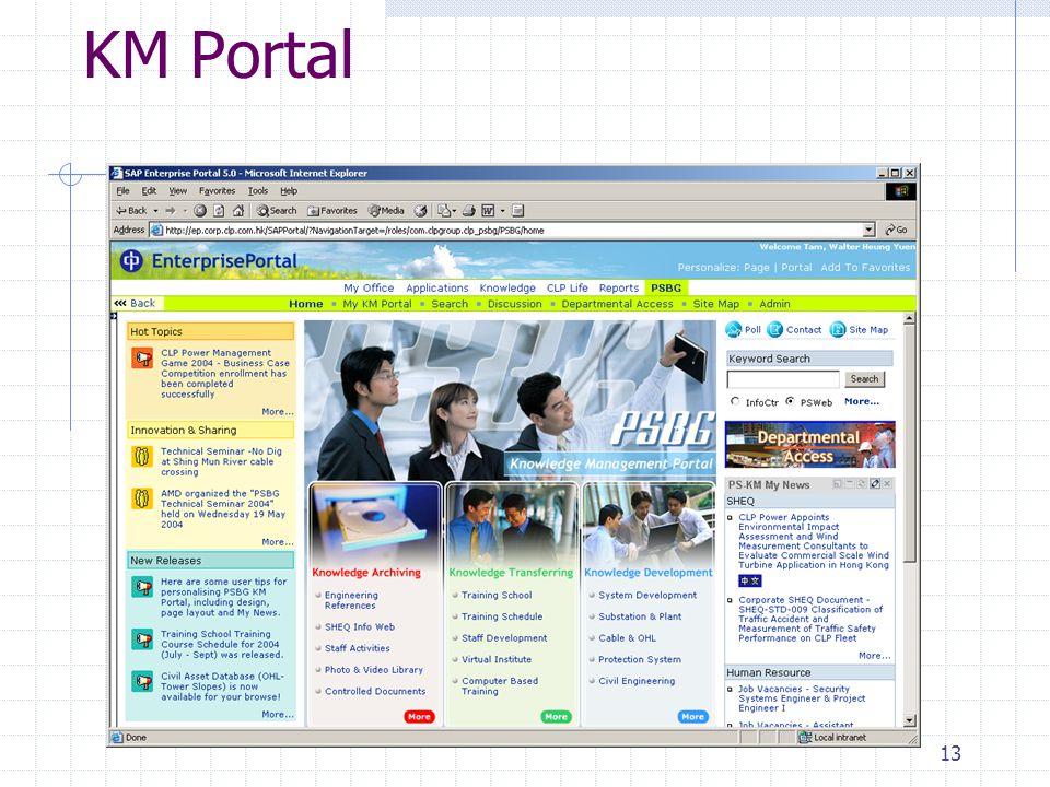 13 KM Portal