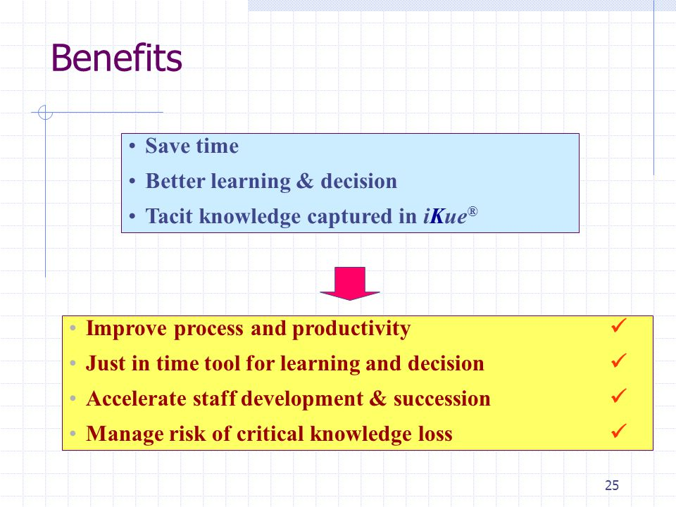25 Benefits Improve process and productivity Just in time tool for learning and decision Accelerate staff development & succession Manage risk of critical knowledge loss Save time Better learning & decision Tacit knowledge captured in iKue ®