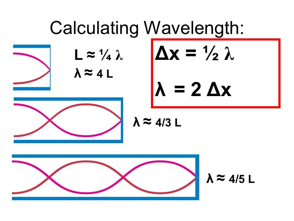 Calculating Wavelength: L ≈ ¼ λ λ ≈ 4 L Δx = ½ λ λ = 2 Δx λ ≈ 4/3 L λ ≈ 4/5 L