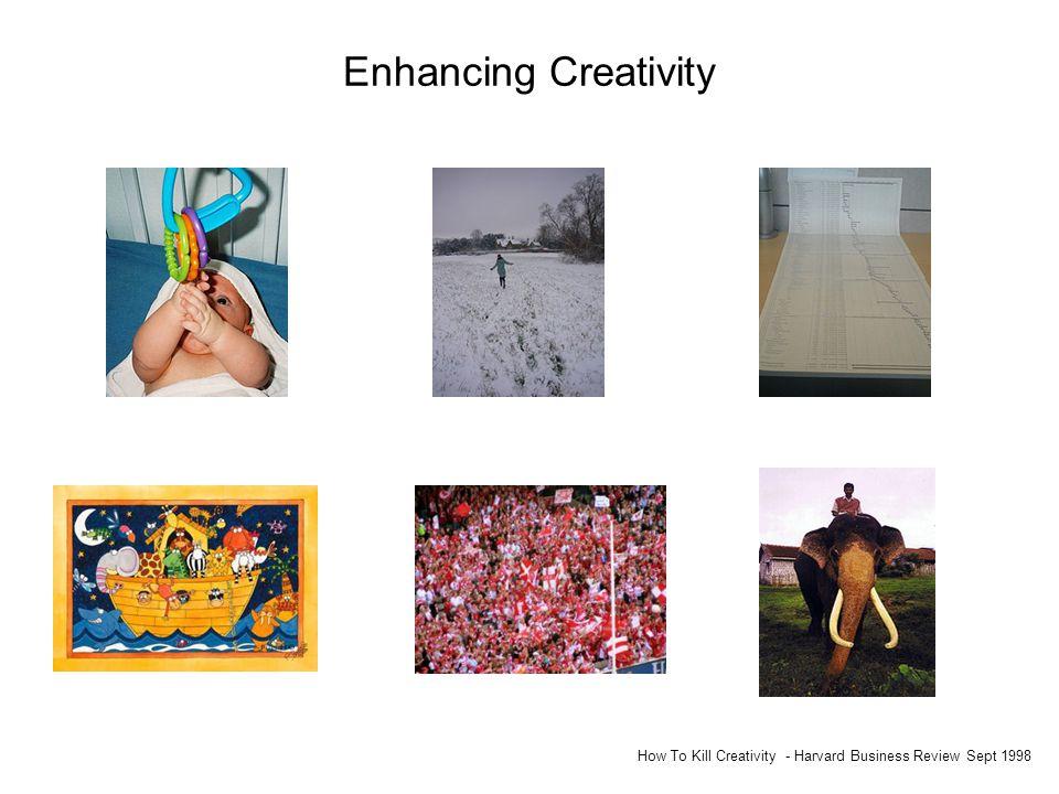 Enhancing Creativity How To Kill Creativity - Harvard Business Review Sept 1998