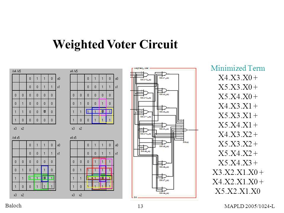 Baloch 13MAPLD 2005/1024-L Minimized Term X4.X3.X0 + X5.X3.X0 + X5.X4.X0 + X4.X3.X1 + X5.X3.X1 + X5.X4.X1 + X4.X3.X2 + X5.X3.X2 + X5.X4.X2 + X5.X4.X3 + X3.X2.X1.X0 + X4.X2.X1.X0 + X5.X2.X1.X0 Weighted Voter Circuit