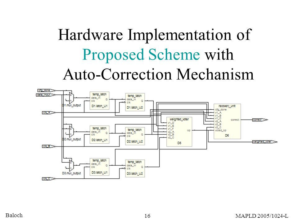 Baloch 16MAPLD 2005/1024-L Hardware Implementation of Proposed Scheme with Auto-Correction Mechanism
