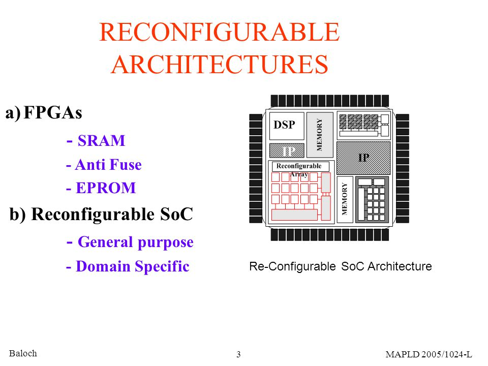 Baloch 3MAPLD 2005/1024-L RECONFIGURABLE ARCHITECTURES Re-Configurable SoC Architecture a)FPGAs - SRAM - Anti Fuse - EPROM b) Reconfigurable SoC - General purpose - Domain Specific