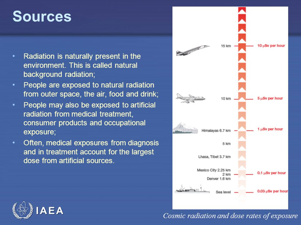 Health effects from being near an unshielded radioactive source