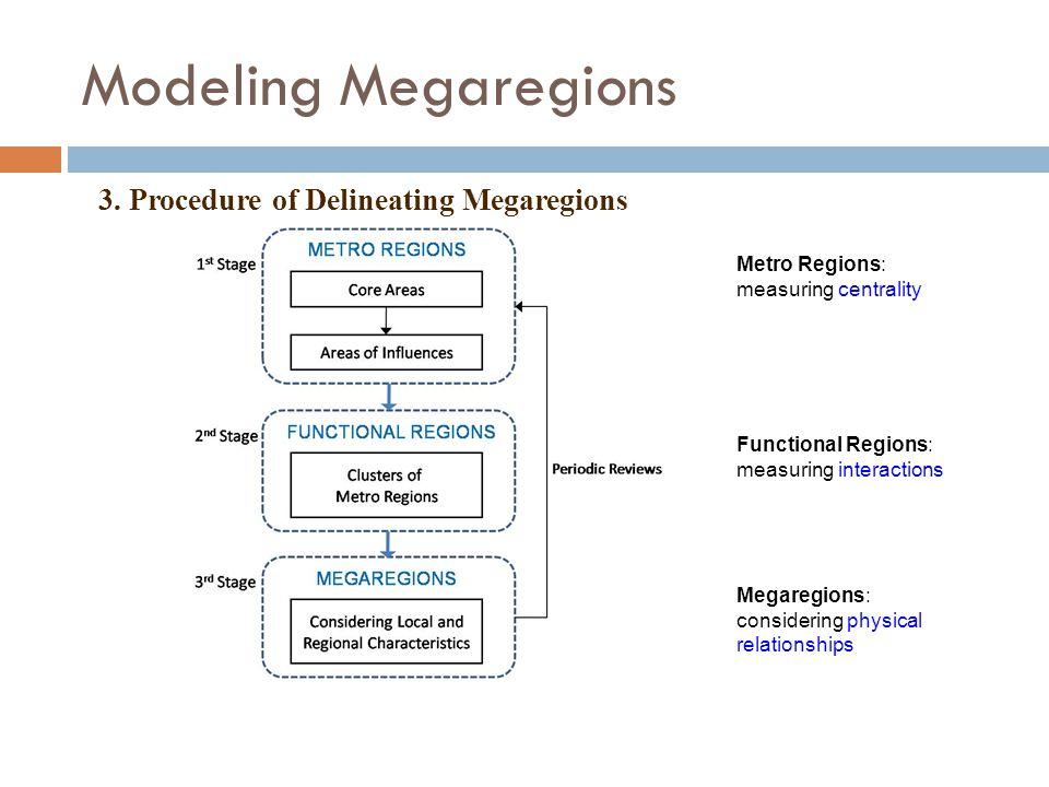 Modeling Megaregions 3. Procedure of Delineating Megaregions Metro Regions: measuring centrality Functional Regions: measuring interactions Megaregion