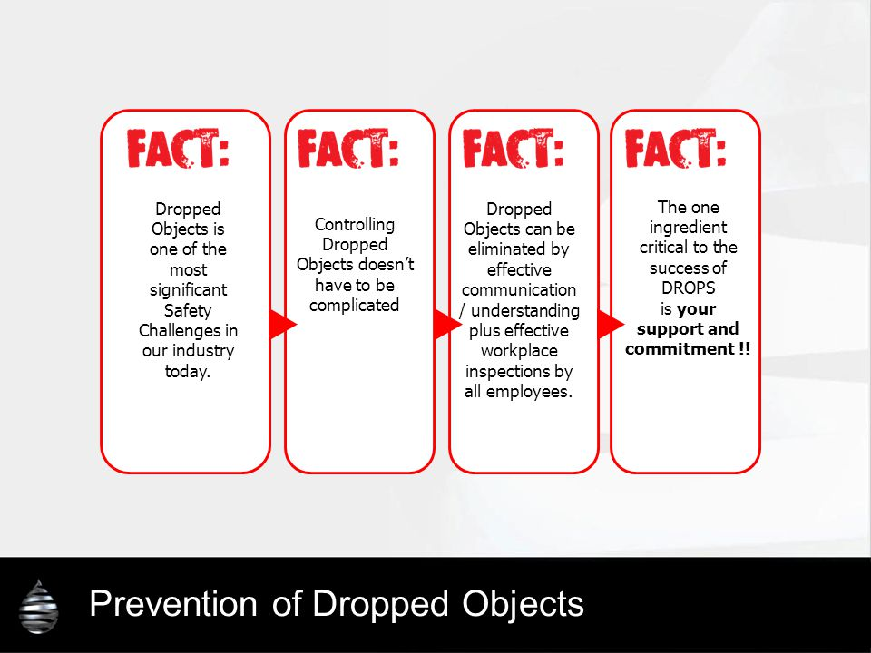 Actions to Eliminate Dropped Objects.