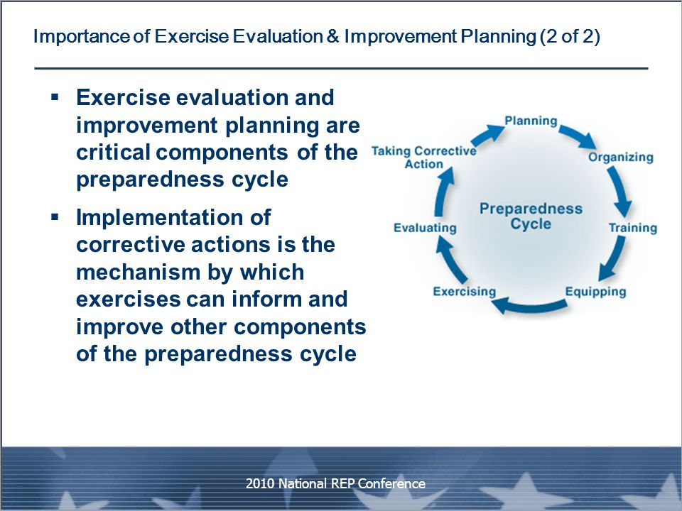 Importance of Exercise Evaluation & Improvement Planning (2 of 2)  Exercise evaluation and improvement planning are critical components of the prepar