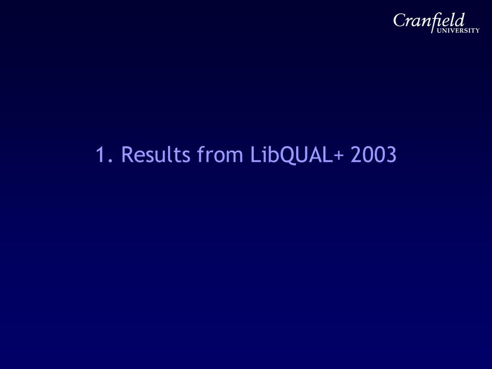 1. Results from LibQUAL+ 2003