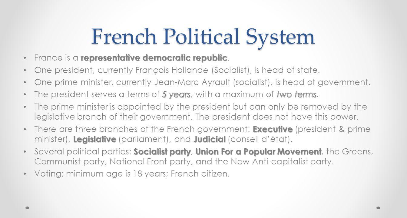 French Political System representative democratic republic France is a representative democratic republic.