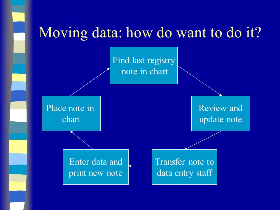 Moving data: how do want to do it.