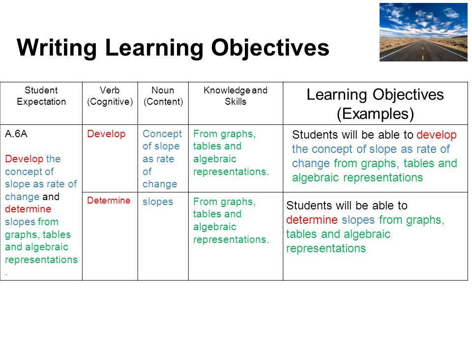 C. Characteristics of Demonstrations of Learning