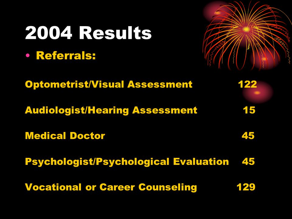 2004 Results Referrals: Optometrist/Visual Assessment 122 Audiologist/Hearing Assessment 15 Medical Doctor 45 Psychologist/Psychological Evaluation 45 Vocational or Career Counseling 129