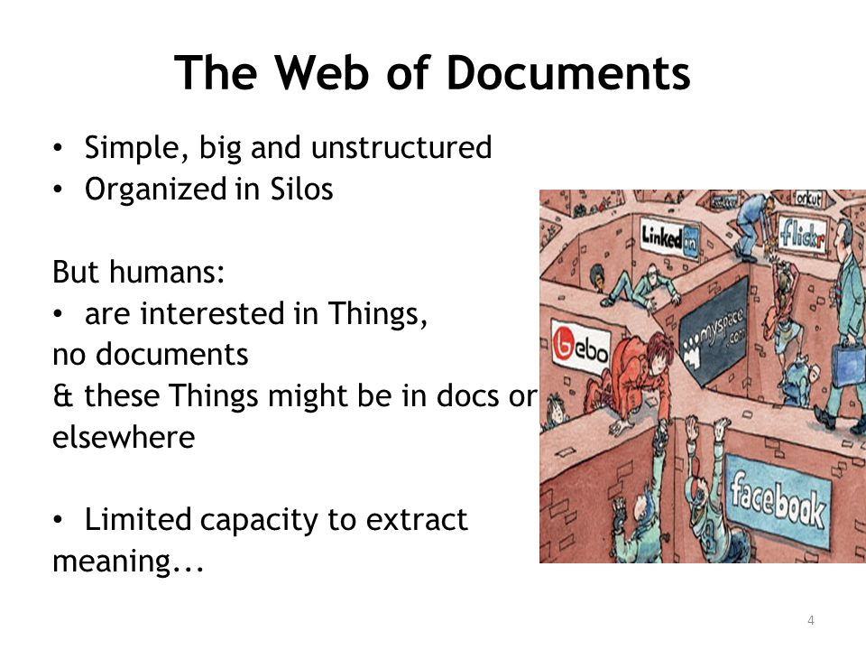 The Web of Documents Simple, big and unstructured Organized in Silos But humans: are interested in Things, no documents & these Things might be in docs or elsewhere Limited capacity to extract meaning...