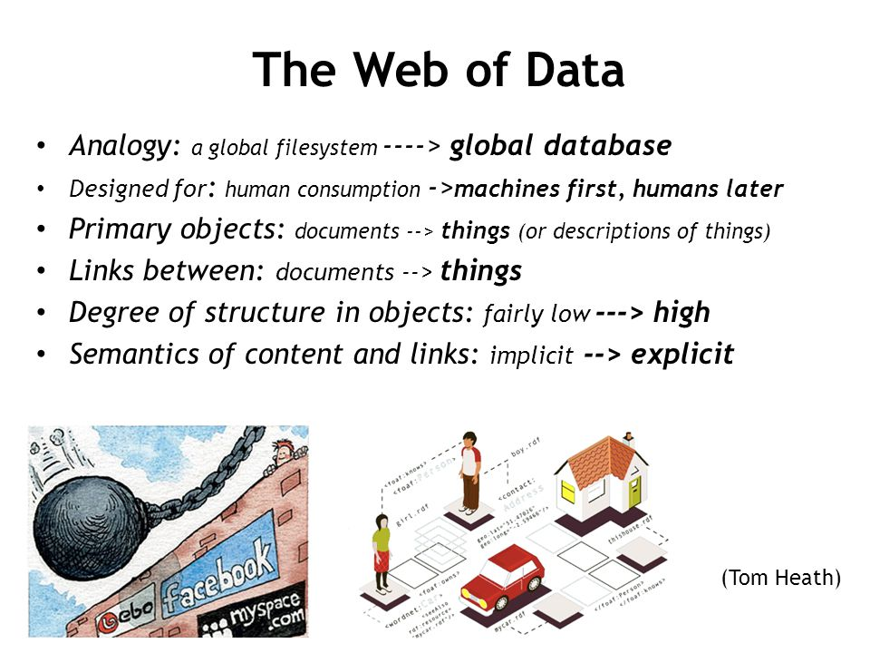 Linked Data Principles 1.Use URIs as names for things 2.Use URIs so that people can look up (dereference) those names 3.When someone looks up a URI, provide useful information 4.Include links to other URIs so that they can discover more things