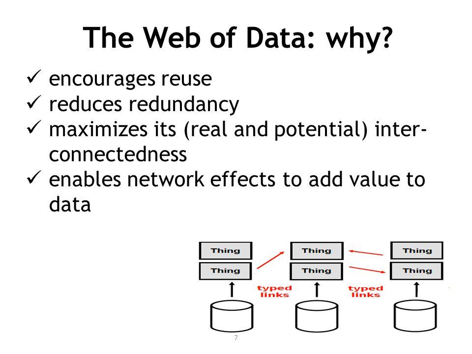 Linked data = internet + http + RDF http://…/i sbn978 Programming the Semantic Web 978-0-596-15381-6 Toby Segaran http://…/p ublisher1 O'Reilly title name author publisher isbn http://…/i sbn978 sameAs http://…/ review1 Awesome Book http://…/ reviewer Juan Sequeda http://juanse queda.com/id hasReview hasReviewer description name sameAs livesIn Juan Sequeda name http://dbpedia.org/Austin