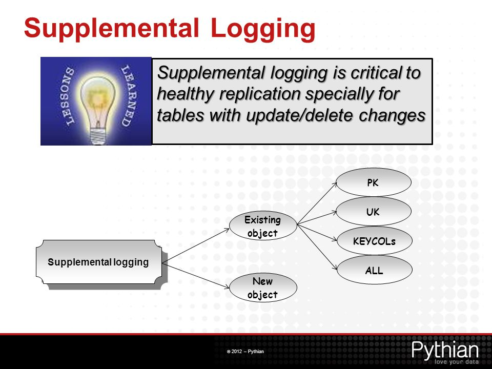 © 2012 – Pythian Supplemental Logging Supplemental logging New object Existing object Supplemental logging is critical to healthy replication speciall