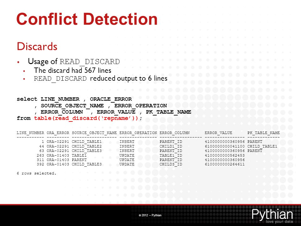 © 2012 – Pythian Conflict Detection Discards Usage of READ_DISCARD The discard had 567 lines READ_DISCARD reduced output to 6 lines select LINE_NUMBER