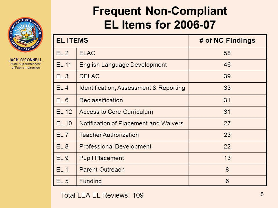 JACK O'CONNELL State Superintendent of Public Instruction 16 IV - EL 6 Reclassification The LEA reclassifies pupils by using a process and criteria that include, but are not limited to:  Assessment of English-language proficiency (CELDT)  Comparison of performance of basic skills  Teacher evaluation of academic performance  Parent opinion and consultation