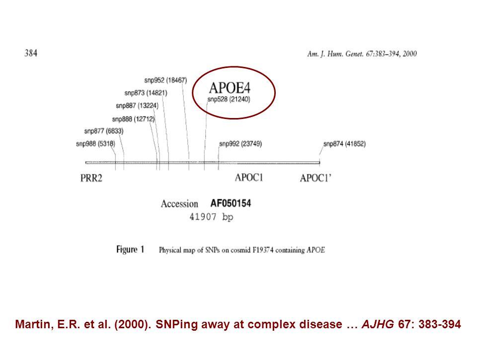 Martin, E.R. et al. (2000). SNPing away at complex disease … AJHG 67: 383-394