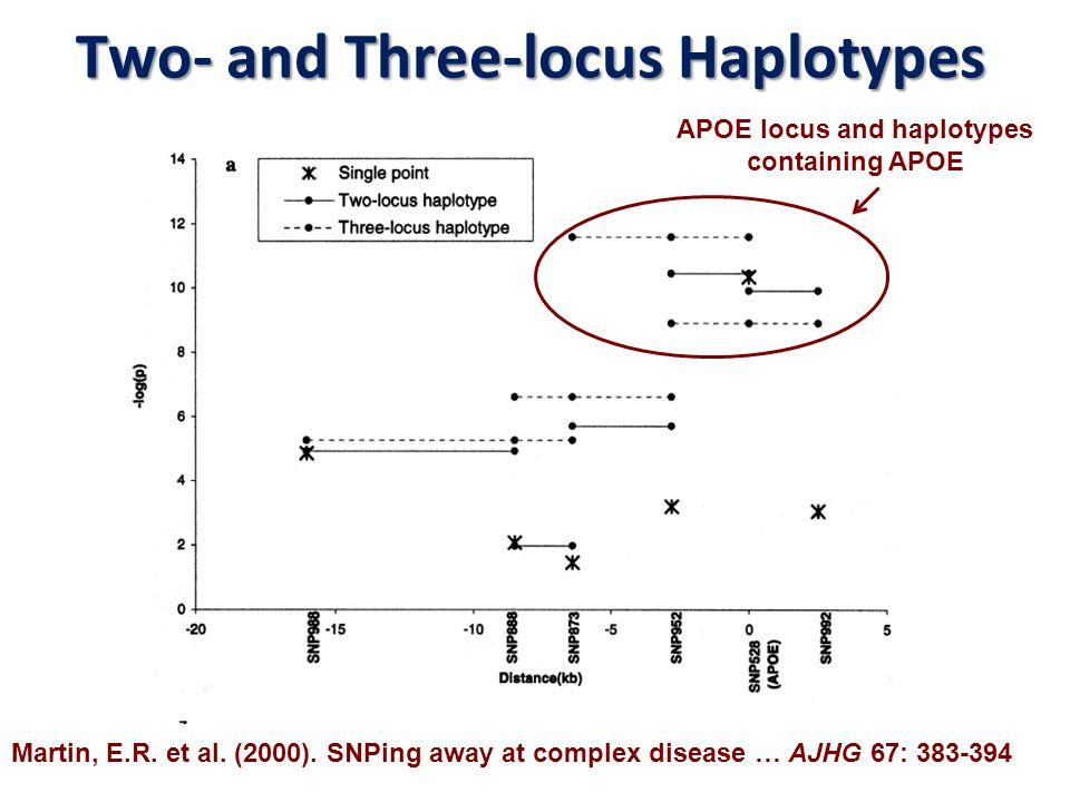 Two- and Three-locus Haplotypes Martin, E.R.et al.