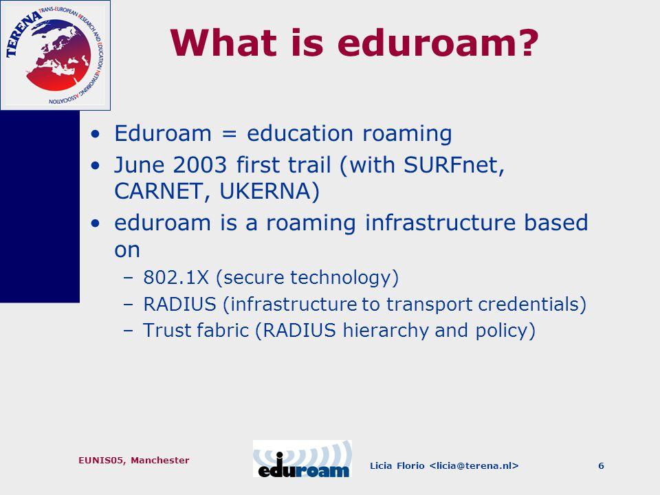 Licia Florio EUNIS05, Manchester 6 What is eduroam.