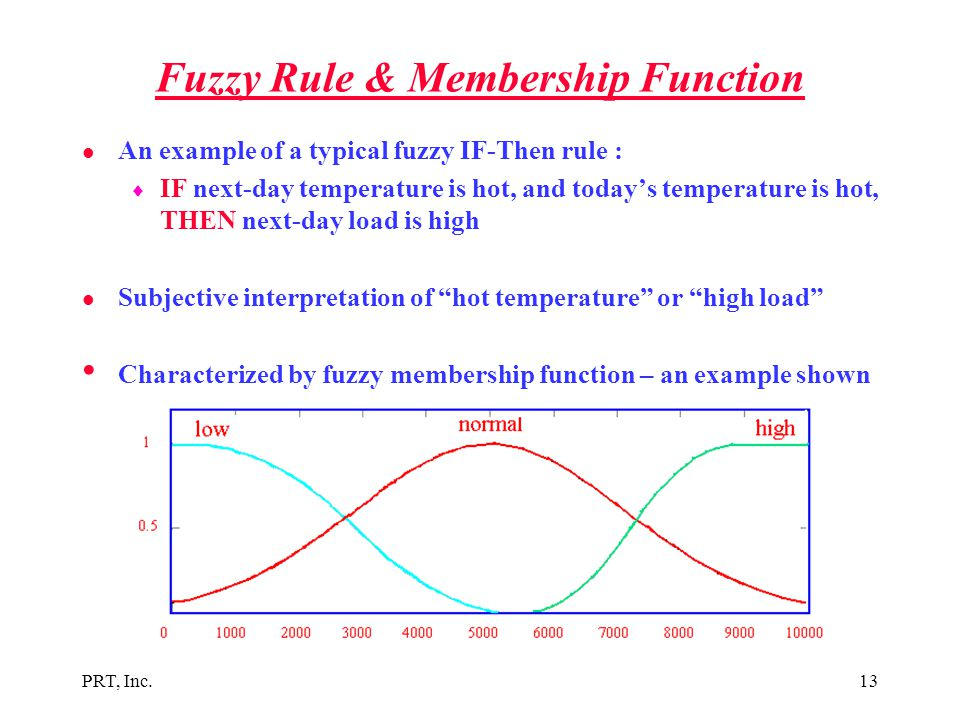 PRT, Inc.13 Fuzzy Rule & Membership Function l An example of a typical fuzzy IF-Then rule :  IF next-day temperature is hot, and today's temperature