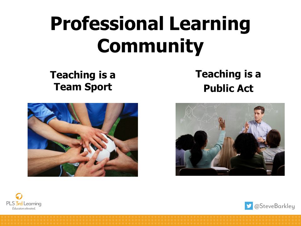 Professional Learning Community Teaching is a Team Sport Teaching is a Public Act