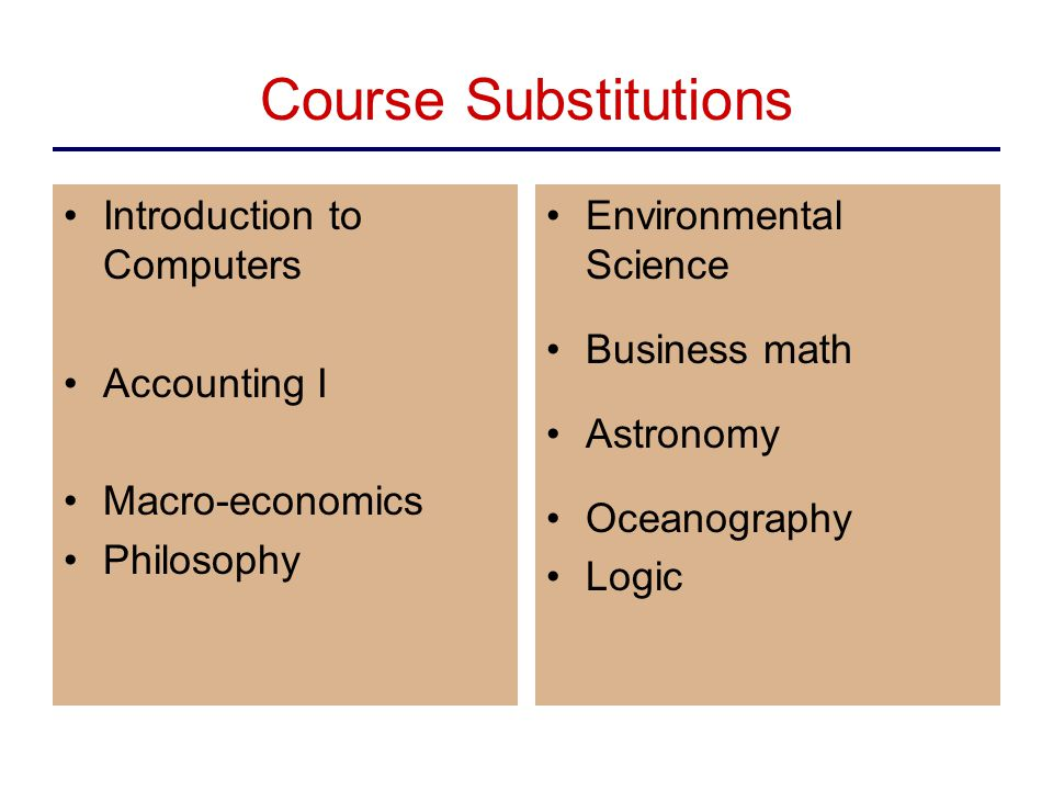 Course Substitutions Introduction to Computers Accounting I Macro-economics Philosophy Environmental Science Business math Astronomy Oceanography Logi