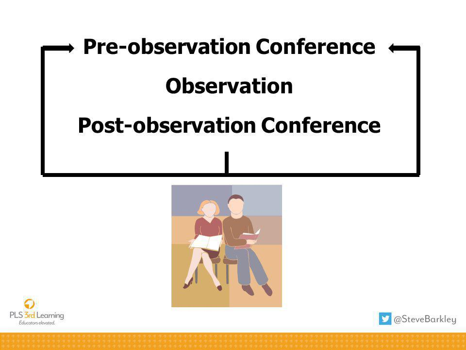 Pre-observation Conference Observation Post-observation Conference