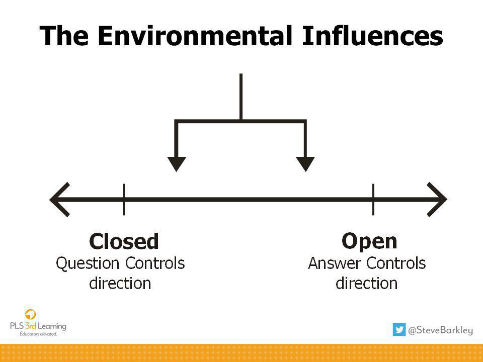 The Environmental Influences