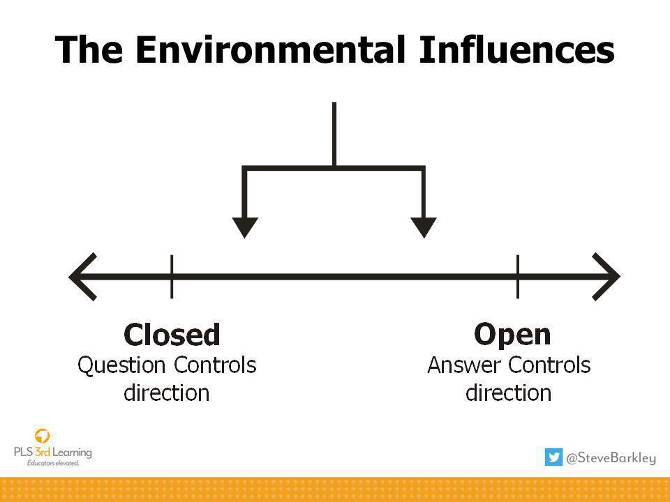 The Environmental Influences