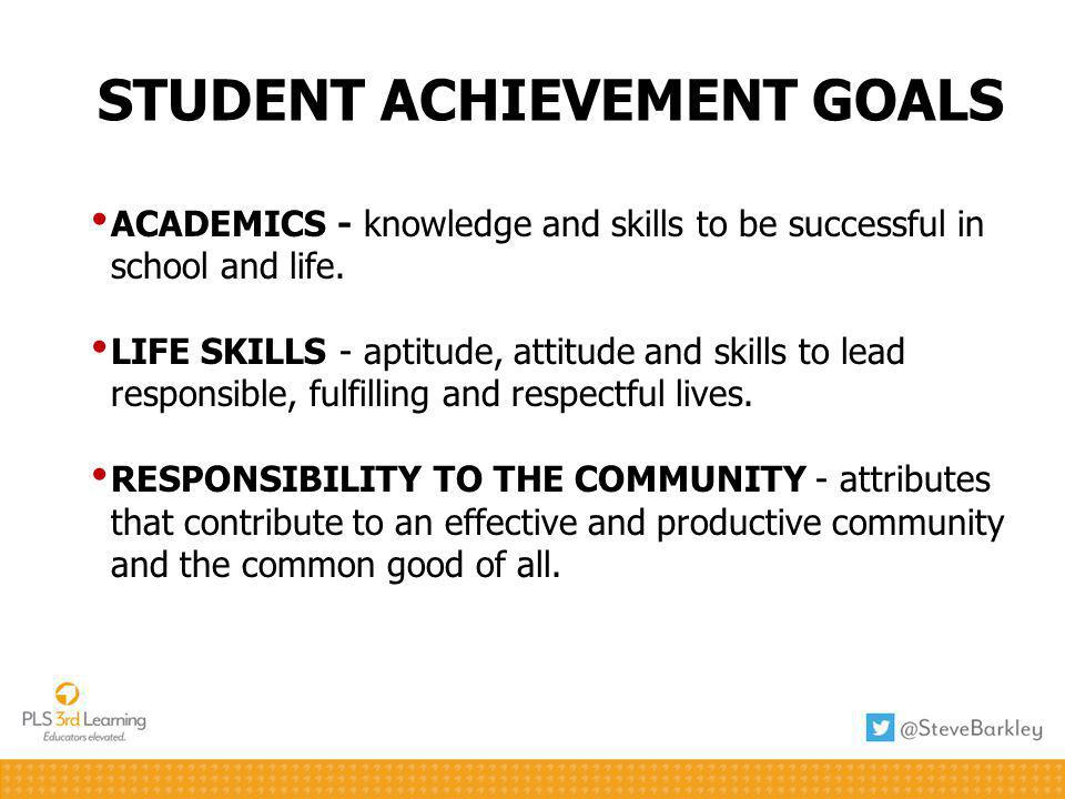 STUDENT ACHIEVEMENT GOALS ACADEMICS - knowledge and skills to be successful in school and life.