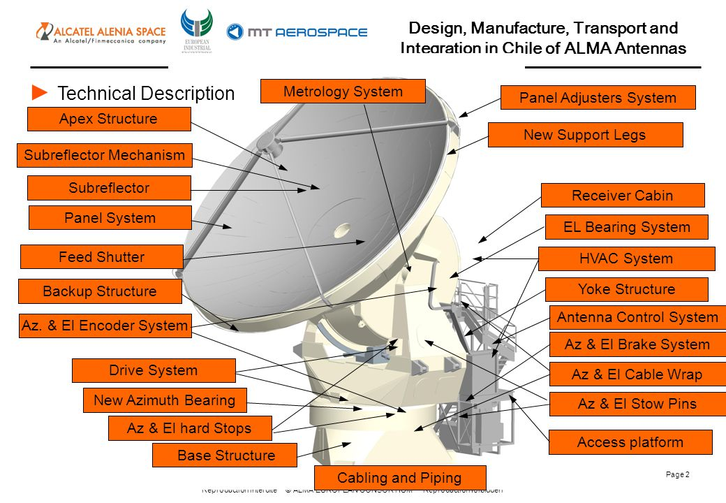 Reproduction interdite © ALMA EUROPEAN CONSORTIUM Reproduction forbidden Design, Manufacture, Transport and Integration in Chile of ALMA Antennas Page 3 ► Technical Description ACTIVITY STATUS  AZIMUTH:  The baseline (base external magnet ring with dual gap motors) continues to remain valid;  Continuation of interactions with possible suppliers;  A possible alternative with linear motors, with distributed power electronics, started the internal technical discussion and evaluation process;  Traditional alternative (pinion/rack) are under evaluation in particular concerning power budget;  Various possible suppliers have been contacted and meet;  Request for Offer processes started.
