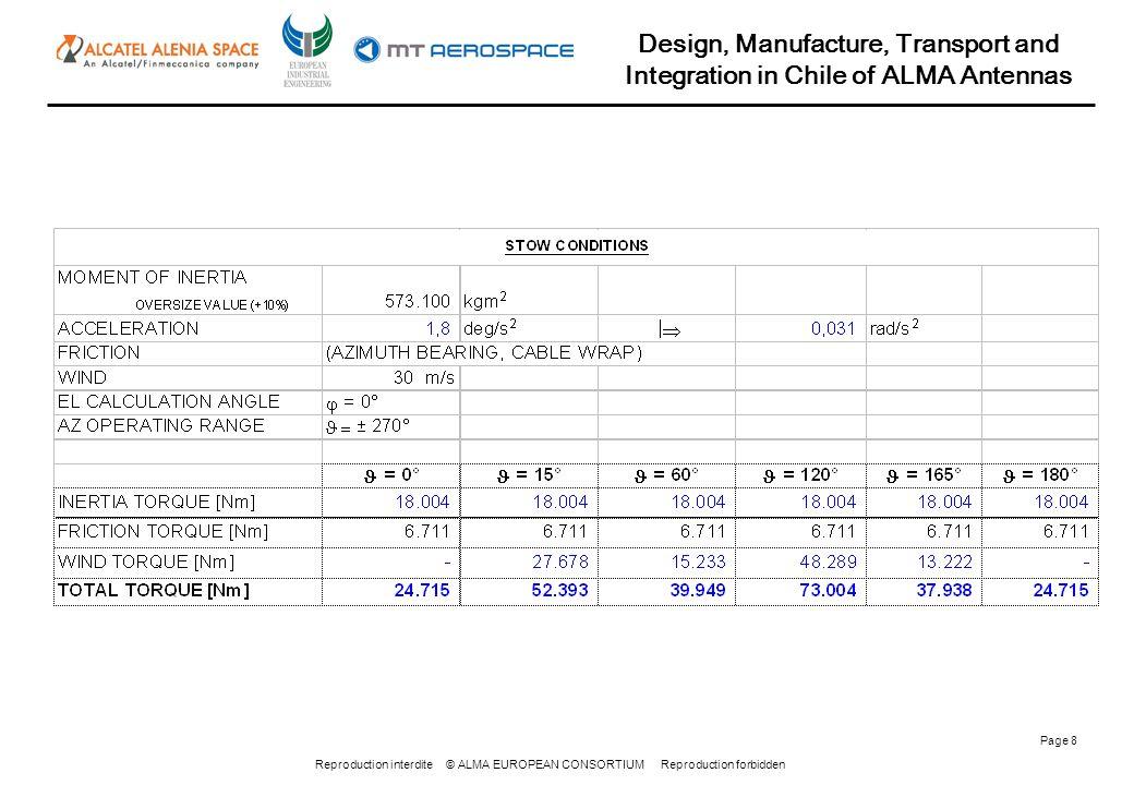 Reproduction interdite © ALMA EUROPEAN CONSORTIUM Reproduction forbidden Design, Manufacture, Transport and Integration in Chile of ALMA Antennas Page 39