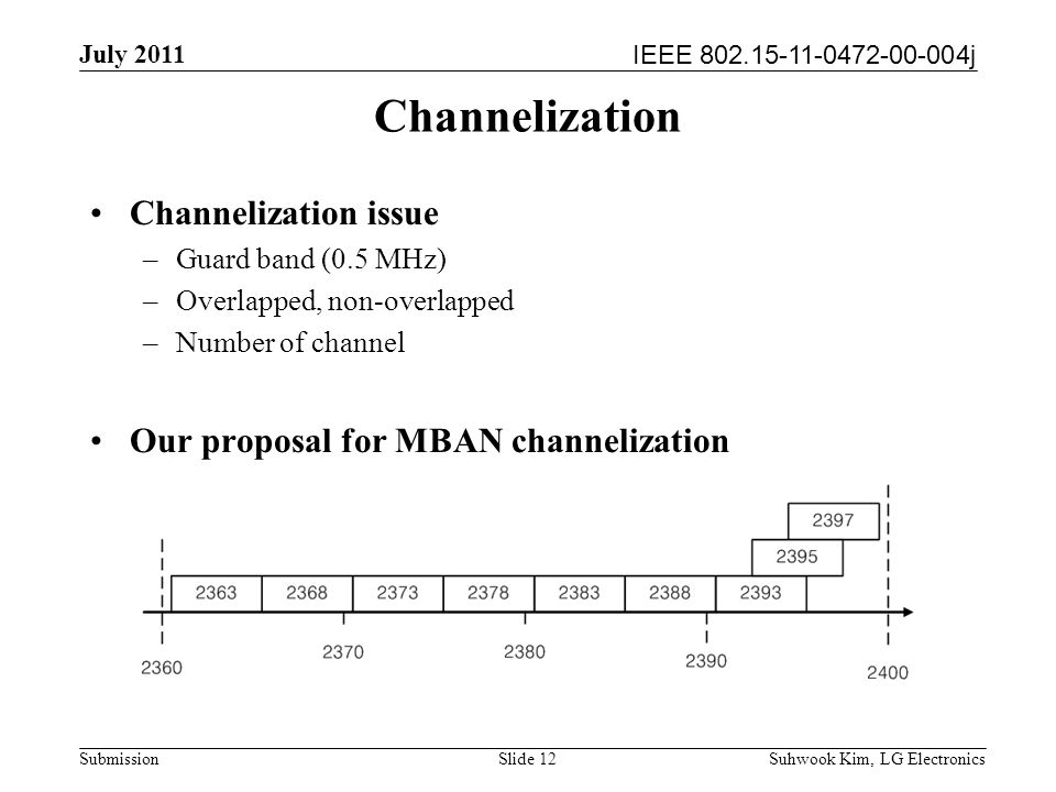 IEEE 802.15-11-0472-00-004j July 2011 Suhwook Kim, LG Electronics Submission Channelization Channelization issue –Guard band (0.5 MHz) –Overlapped, non-overlapped –Number of channel Our proposal for MBAN channelization Slide 12