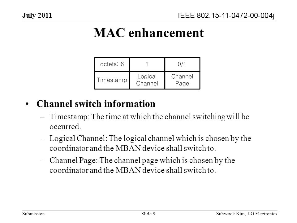 IEEE 802.15-11-0472-00-004j July 2011 Suhwook Kim, LG Electronics Submission Slide 9 MAC enhancement Channel switch information –Timestamp: The time at which the channel switching will be occurred.