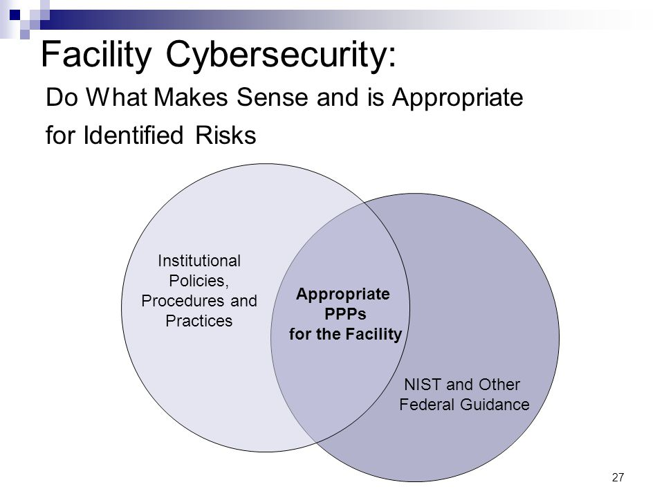 27 NIST and Other Federal Guidance Institutional Policies, Procedures and Practices Appropriate PPPs for the Facility Facility Cybersecurity: Do What