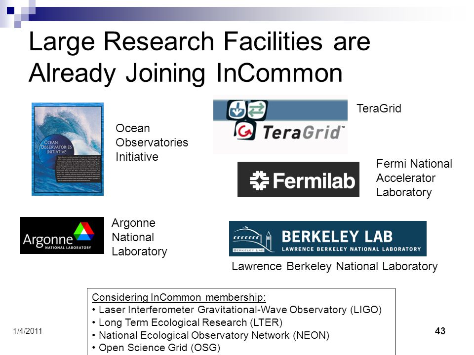 43 Large Research Facilities are Already Joining InCommon TeraGrid Ocean Observatories Initiative Considering InCommon membership: Laser Interferomete